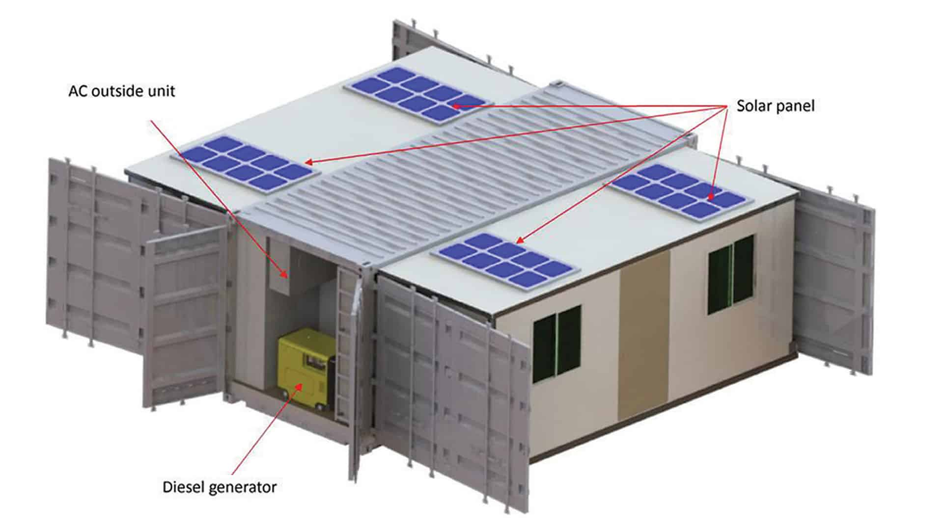 open: Solar panels External air conditioning unit Diesel generator #3C448F